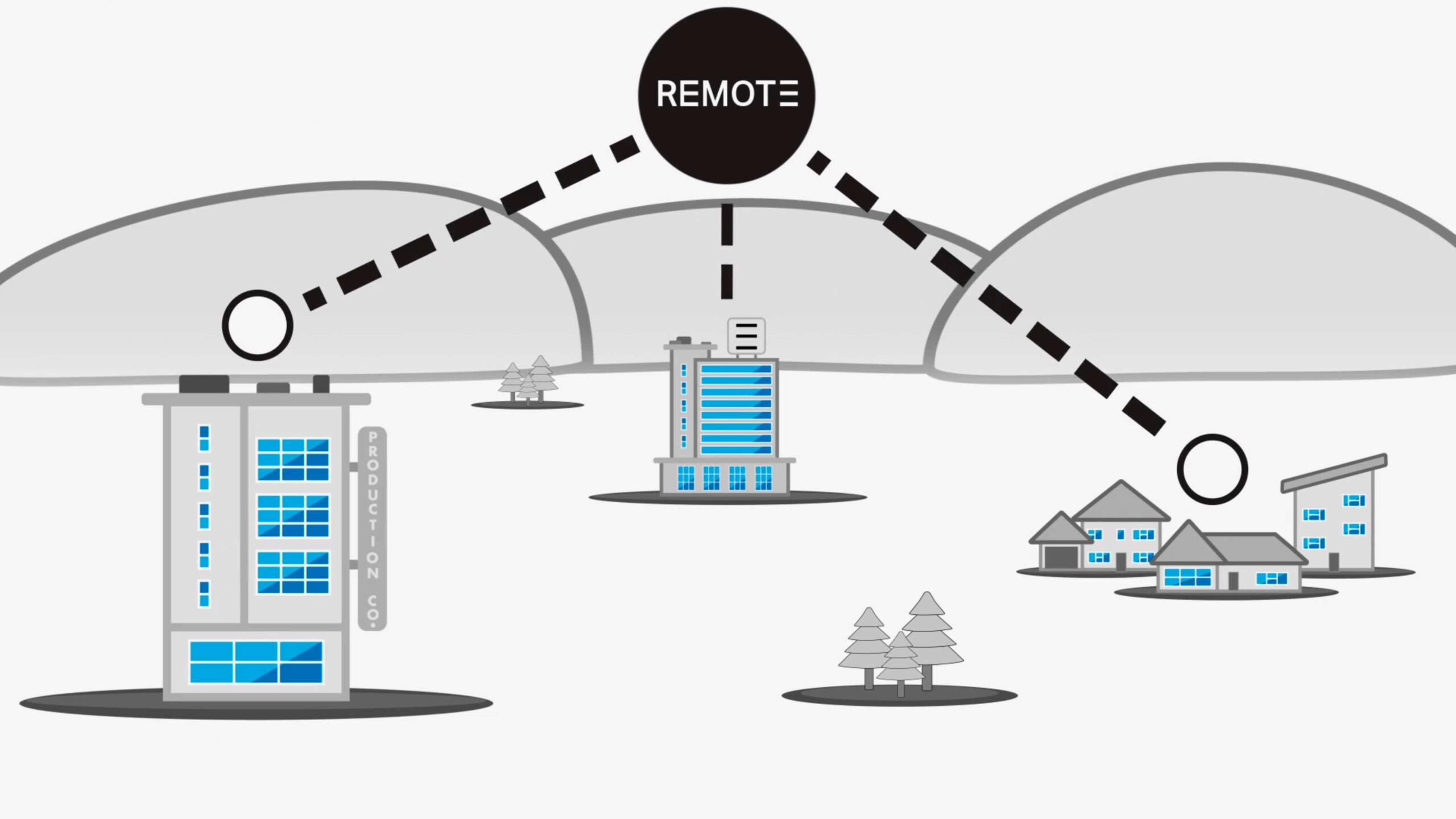 Envy launches Envy Remote platform