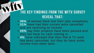 Over 90% of WFTV members have lost their Income